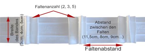 3 m Reihband Automatik Faltenband Gardinenband 1 : 2 weiß 50mm 3
